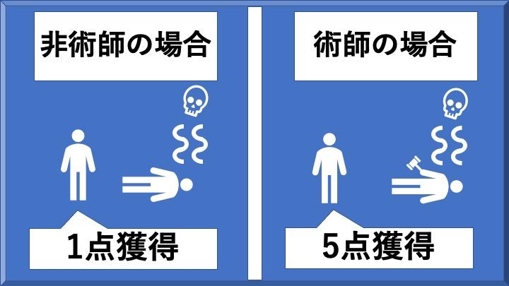 死滅回游 ルール説明3
